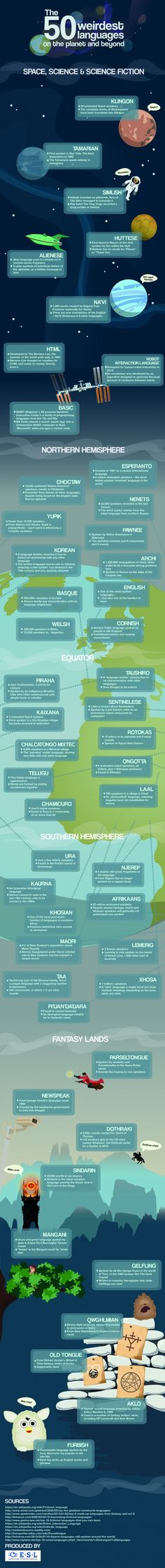 The 50 weirdest #languages on the planet and beyond