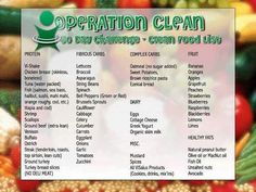 Body by vi clean food list http://hartson.bodybyvi.com/