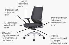 office chair levers bedroom rail ideas rocking desk design simple home pinterest desks and decoration