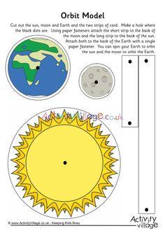 Espace et planètes pour les enfants – My ...