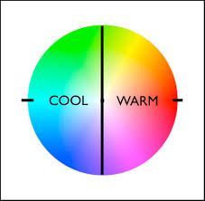 a circle of warm and cool colors
