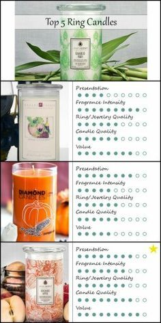 Top 5 ring candles: - jewelry candles - jewelscent - prize candle