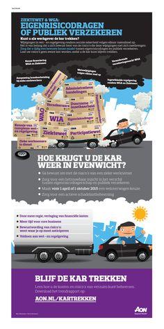 Dreigende wolken en een aanhanger vol met dozen worden als metafoor gebruikt om laagdrempelig en helder weer te geven wat veranderingen in de wet- en regelgeving rondom sociale zekerheid voor uw bedrijf betekenen.  Wilt u eigenrisicodrager worden of publiek verzekeren? Bekijk onze infographic en ontdek wat er voor uw bedrijf speelt op het gebied van Ziektewet en WGA.