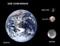 Pluto size comparison to Earth and moon.