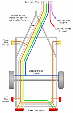 7 pin trailer plug light wiring diagram color code trailersingle axle trailer wiring diagram