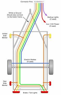 adam trailer wiring diagram 5 wire flat trailer wiring diagram