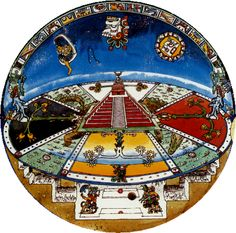 """View of the Mayan """"Universe"""""""