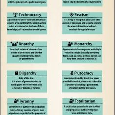 16 types of governments | Visual.ly