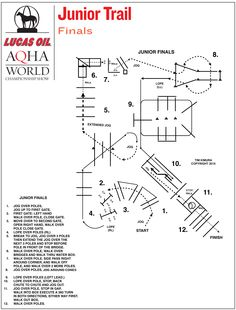 Junior trail finals pattern for the 2015 Lucas Oil AQHA World Championship Show