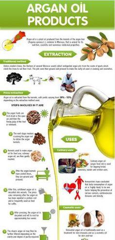 Argan Oil Products : Follow: http://www.pinterest.com/mkeanderson/ Like: https://www.facebook.com/ArganRainHairLossTreatment?ref=hl Get more Information : http://www.arganrainproducts.com/ Click order : http://www.arganrainproducts.com/satinal_argan.html Follow : https://twitter.com/ellison_brady Follow : http://thebestmovietrailer.tumblr.com/ Follow Blogger : http://arganrainshampooproduct.blogspot.com/ Follow  Wordpress : http://felijay315.wordpress.com/ Follow Google Plus…