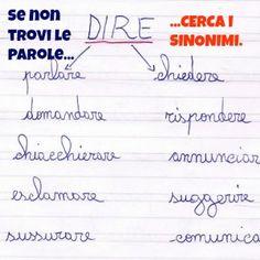 Uso e NON-consumo dei sinonimi ;)    (immagine via wordshelter http://www.wordshelter.it)