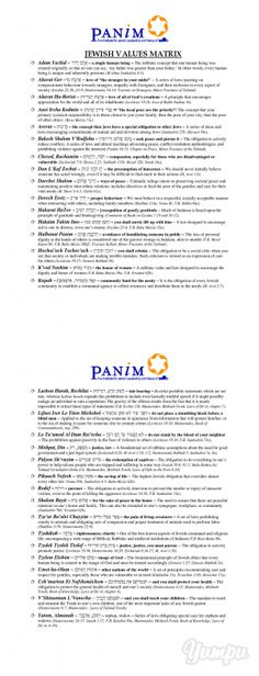 Jewish Values Matrix - Panim-Jewish Values Matrix - Panim