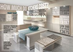 This is how much kitchens cost and why