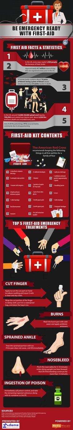 Awareness about how to treat common #medical conditions can go a long way when it comes to saving the life of an individual and helping him recover quickly.  Be Emergency Ready for #FirstAid – #Infographic