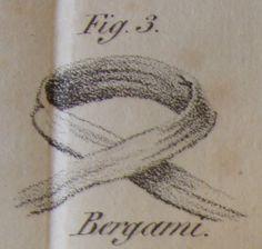 """Cravate à la Bergami H. le Blanc, Esq.: """"L'Art de mettre sa cravate"""" (1827)"""