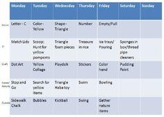 Webbing for lesson plans in preschool | Toddler lesson plans