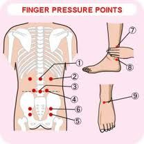 For pressure points sexual him massage How to