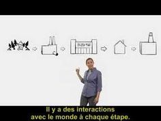 L'histoire des choses (Story of Stuff) - Ch.1:Introduction - YouTube