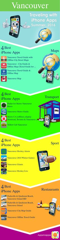 Vancouver iPhone apps: Travel Guides, Maps, Transportation, Biking, Museums, Parking, Sport and apps for Students.