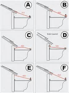 Proper Gutter Installation Diagram Gutters Pinterest