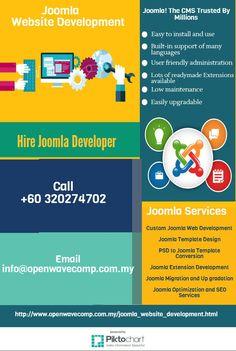 #Joomla Website Development - http://www.openwavecomp.com/joomla_website_development.html