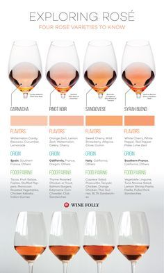 4 Rosé wine varieties to know (and love)  Find out about the stylistic differences between wine varieties and how they taste (and what foods they pair with).  #rosewine #foodandwine