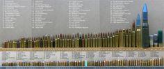 Complete rifle ammunition guide size comparison