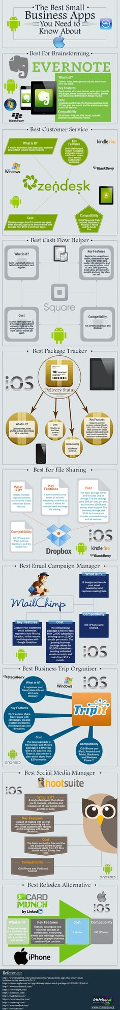 Infographic: Small Business Apps - http://www.kbradyservice.com/apps/blog/show/40018216-infographic-small-business-apps
