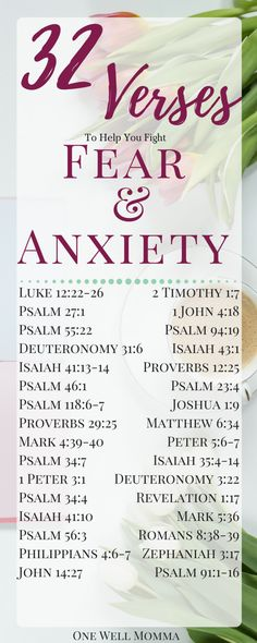 32 Verses To Help You Fight Fear and Anxiety at One Well Momma Bible Verses About Fear, Quotes About God, Fear Scriptures, Psalm 118, Psalms, Mantra, Trust, Shadow Of The Almighty, Fear Quotes