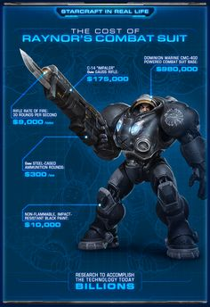 What a marine suit would cost in real life. Video Game Characters, Fantasy Characters, Starcraft Zerg, Space Warriors, Combat Suit, Big Robots, Sci Fi Armor, Future Soldier, Heroes Of The Storm