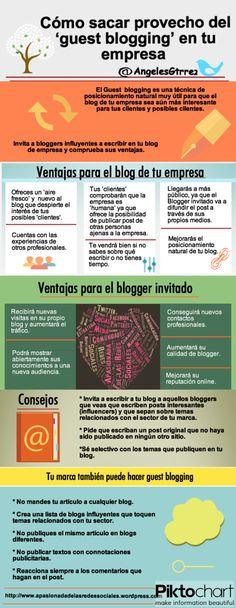 Guest blogging blog empresa...Cómo sacar provecho del 'Guest Blogging' en tu empresa