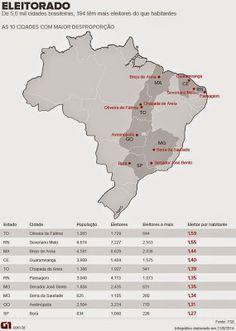 RN POLITICA EM DIA: QUASE 200 CIDADES DO PAÍS TÊM MAIS ELEITORES QUE H...