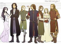Taille de quelques personnages de SDA