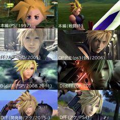 The evolution of Cloud - Final Fantasy