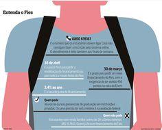 #LEIAMAIS  WWW.OBSERVADORINDEPENDENTE.COM EDUCAÇÃO: Pane em sistema online do Fies afeta todo o país