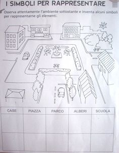 legende e simboli (Geografia) Infographic, 1, Coding, Lego, Teaching, School, Georgia, Anna, Google