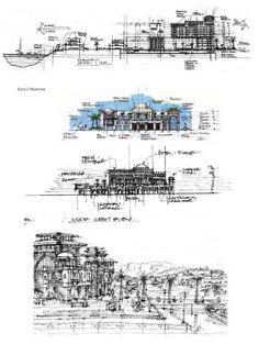 Resort Planning U0026 Design Manual #ClippedOnIssuu
