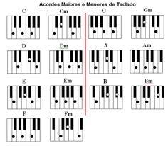 acordes teclado