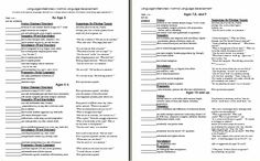 Speech Language Screener. Repinned by SOS Inc. Resources @sostherapy.