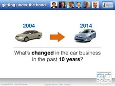 """What's the biggest change in the retail car biz over the past 10 years?  Hint: It starts with a """"B"""" ..."""