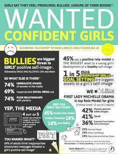 Raise strong girls. The Girls Empowerment Network