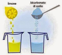(Ac): BICARBONATE AND LEMON: WHAT HAPPENS mixing them TOGETHER