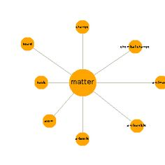Matter | Learn about Matter on instaGrok, the research engine