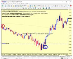 Forex trade #GBPCHF Buy trade Example with Hunter Indicator in m5 update Timeframe running based Last signal of HUNTER Ultimate Indicator for MT4. #forexsignals #forexprofits #forexindicator #forexindicators #stockmarket #forextrader #forextrading #forexprofit #forexnews #forexfactory #hunterforexindicator #forexsystem #forexsetup #forextradesystem #hunterindicatorforex #eurusd #audusd #gbpusd #xauusd #usdcad #usdjpy App Story, Chart Tool, Gbp Usd, Text Messages, Stock Market, Running, Keep Running, Text Messaging, Why I Run