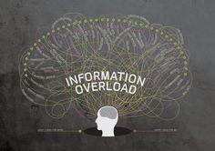 - Guter Dialog entsteht durch gut informierte Beteiligte. - Es gab wohl niemals zuvor so viel Information. ? Warum ist der Dialog trotzdem vielfach so schwierig ?