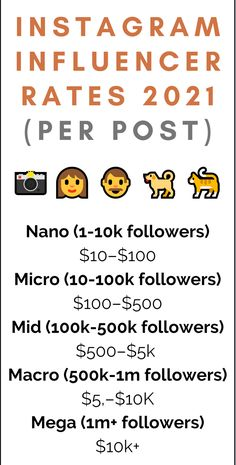 Instagram Influencer Pricing 2021: Influencer Rates and Cost Per Post for Instagram — Social Media Marketing Tips, Social Media Swansea, Wales | Andrew Macarthy Social Media Tips, Social Networks, Social Media Marketing, Swansea Wales, New Thought, Instagram Influencer, Growing Your Business, Knowledge, How To Remove