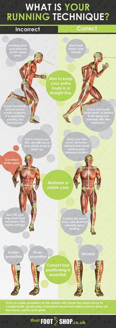 What Is Your #Running Technique Infographic