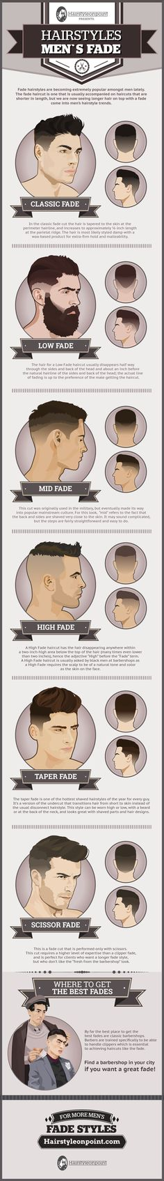 fade hairstyles for men infographic http://www.99wtf.net/men/popular-hairstyles-men-2017/