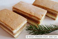 Hungarian Cake, Hungarian Recipes, Sweet Cakes, Cornbread, Christmas Cookies, Sandwiches, Cheesecake, Deserts, Goodies