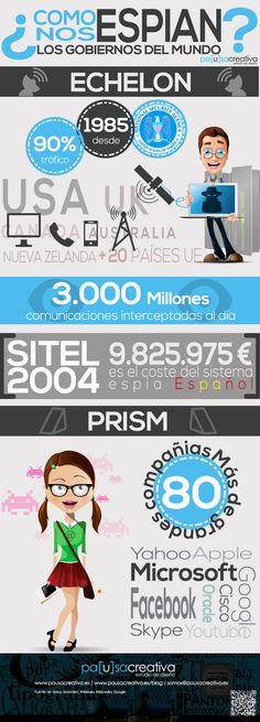#INFOGRAFIA ¿COMO ESPIAN LOS GOBIERNOS INTERNET? - PAUSA CREATIVA   BLOG